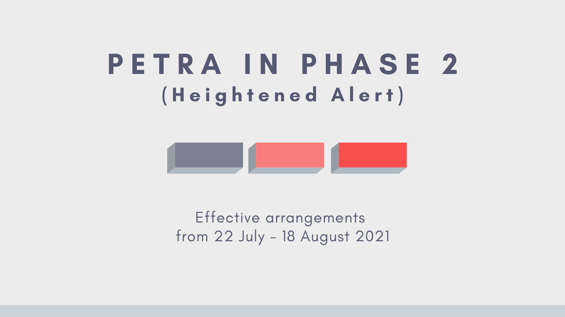 Phase 2 (Heightened Alert) 1920x1080 ENG